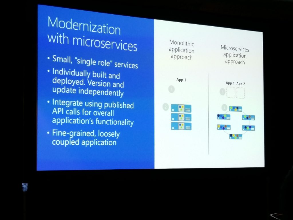 Microsoft Azure Cloud modernization with microservices