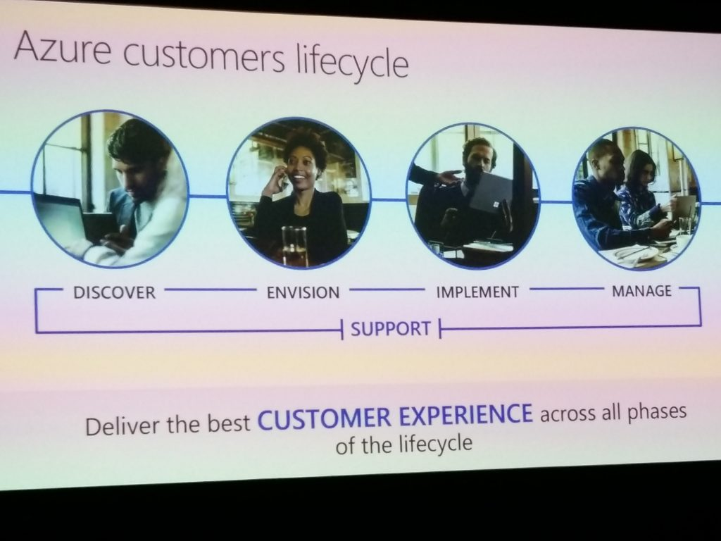 Microsoft Azure Cloud customer lifecycle