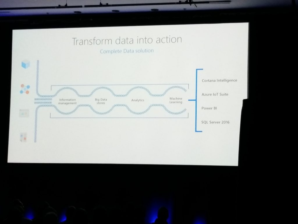 Microsoft Azure Cloud transform data into action