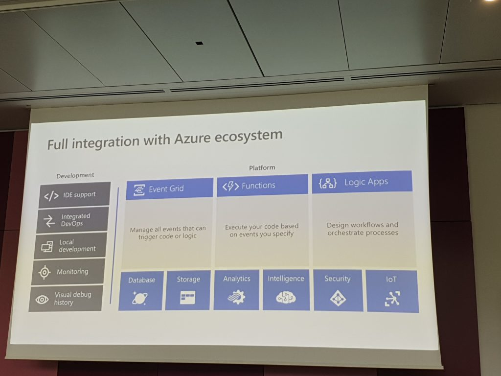 Microsoft Azure Discovery day 2019